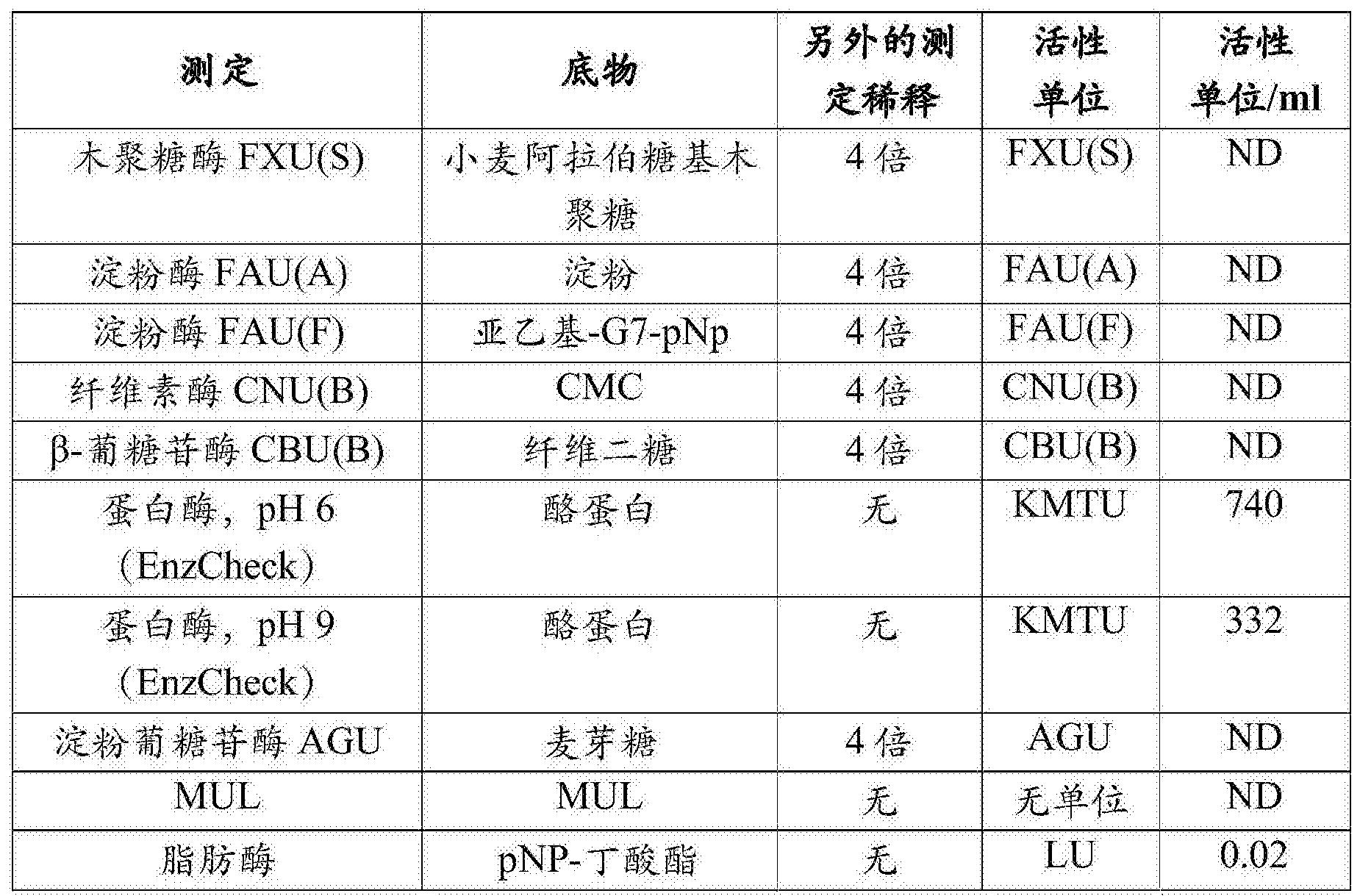 Figure CN106062271AD00501