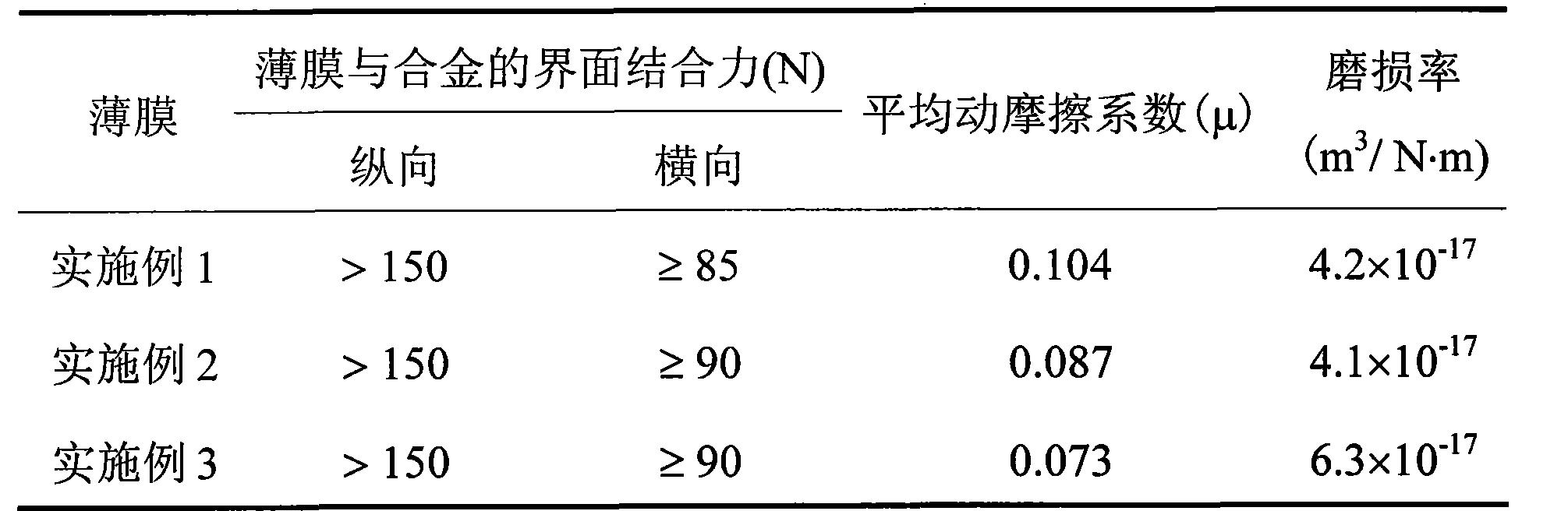 Figure CN101554790BD00061