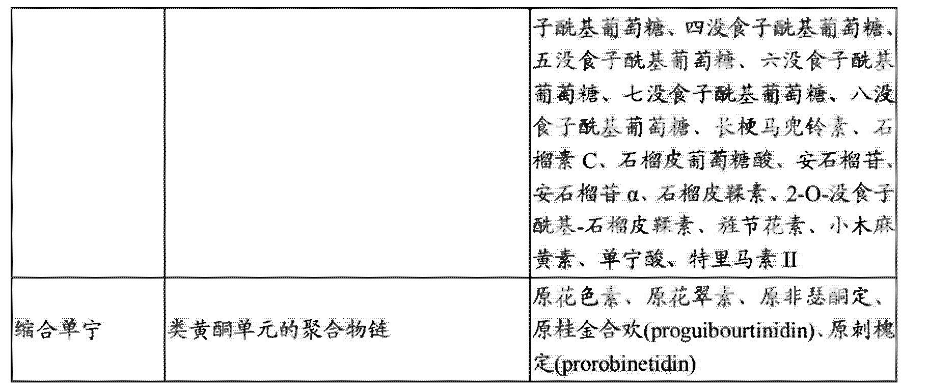 Figure CN102905677AD00271