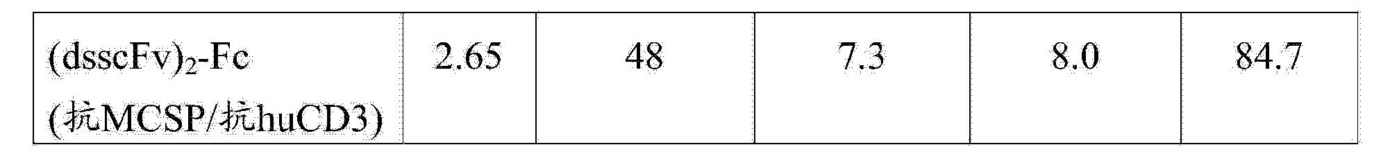 Figure CN103748114AD00631