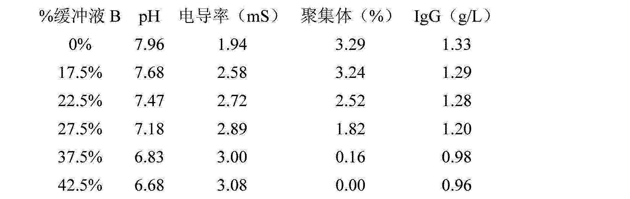 Figure CN103189390AD00091
