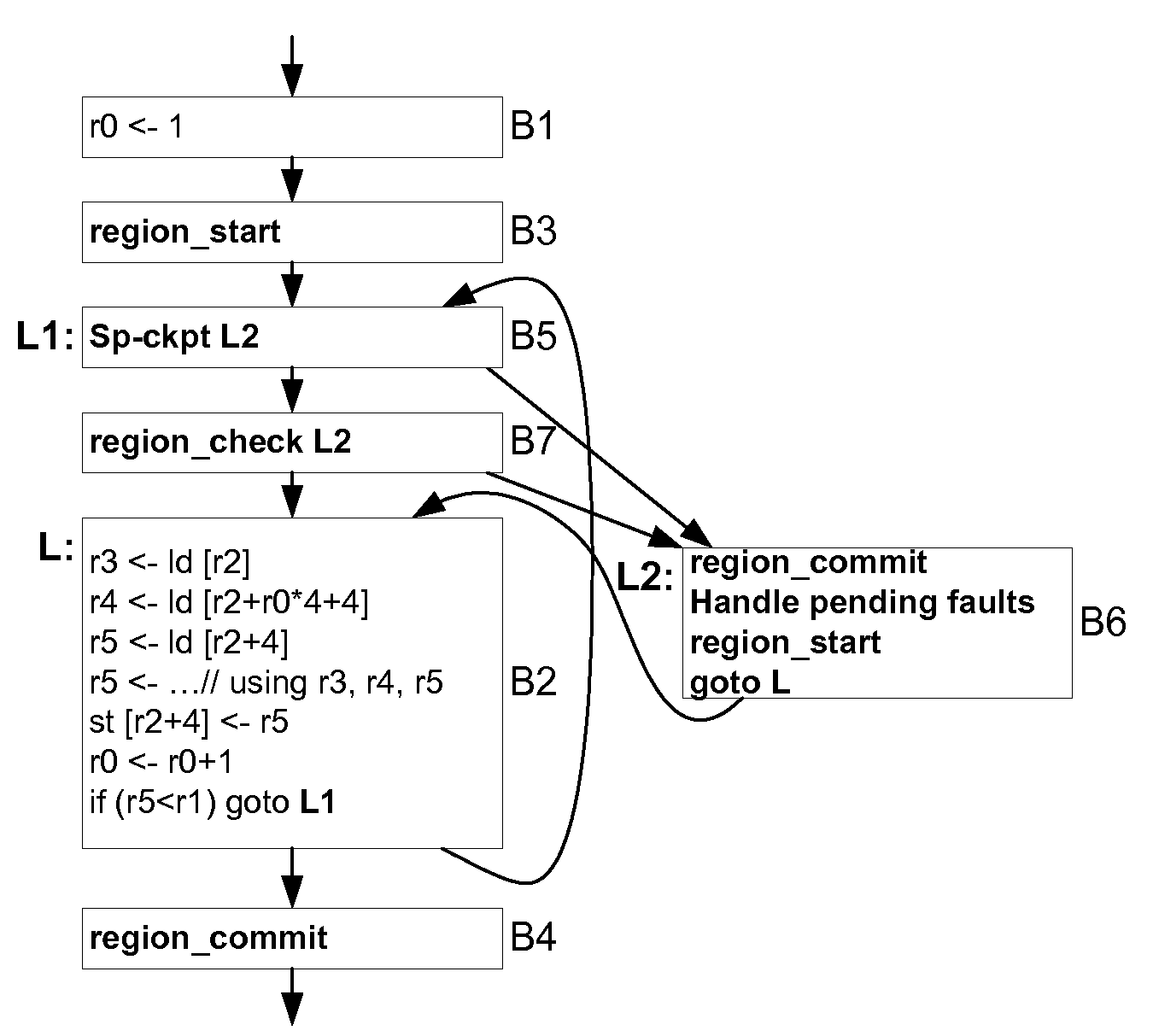 Figure 112014062149797-pat00011