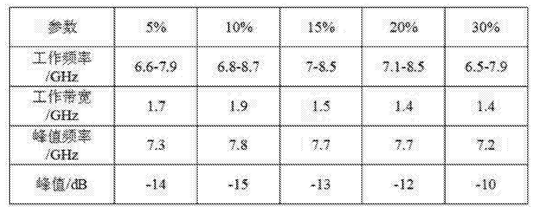 Figure CN105181808AD00081