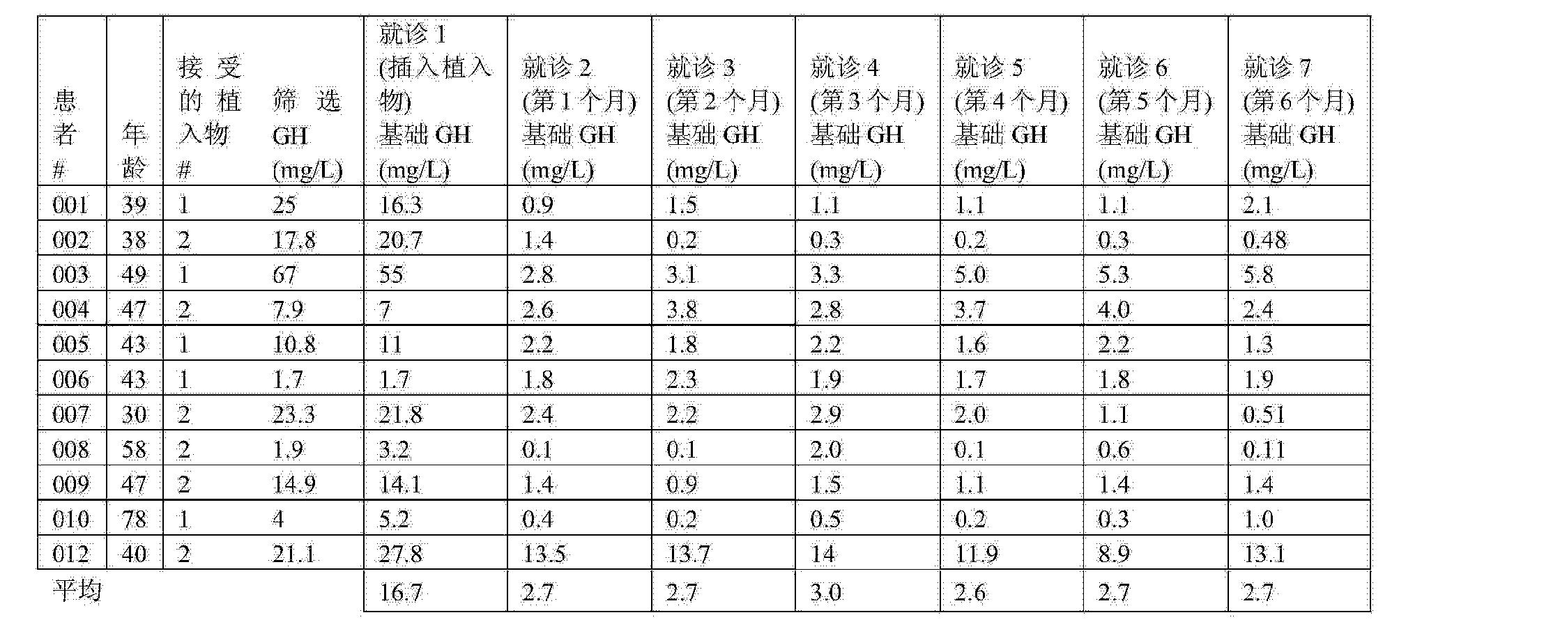 Figure CN103550137AD00241