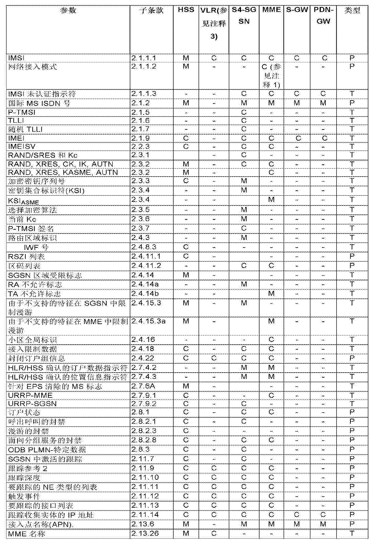 Figure CN103229546BD01011