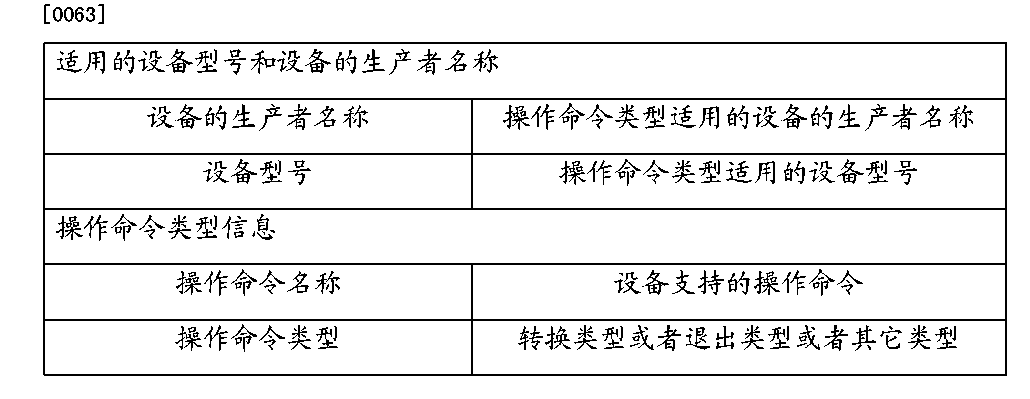 Figure CN103188092BD00081