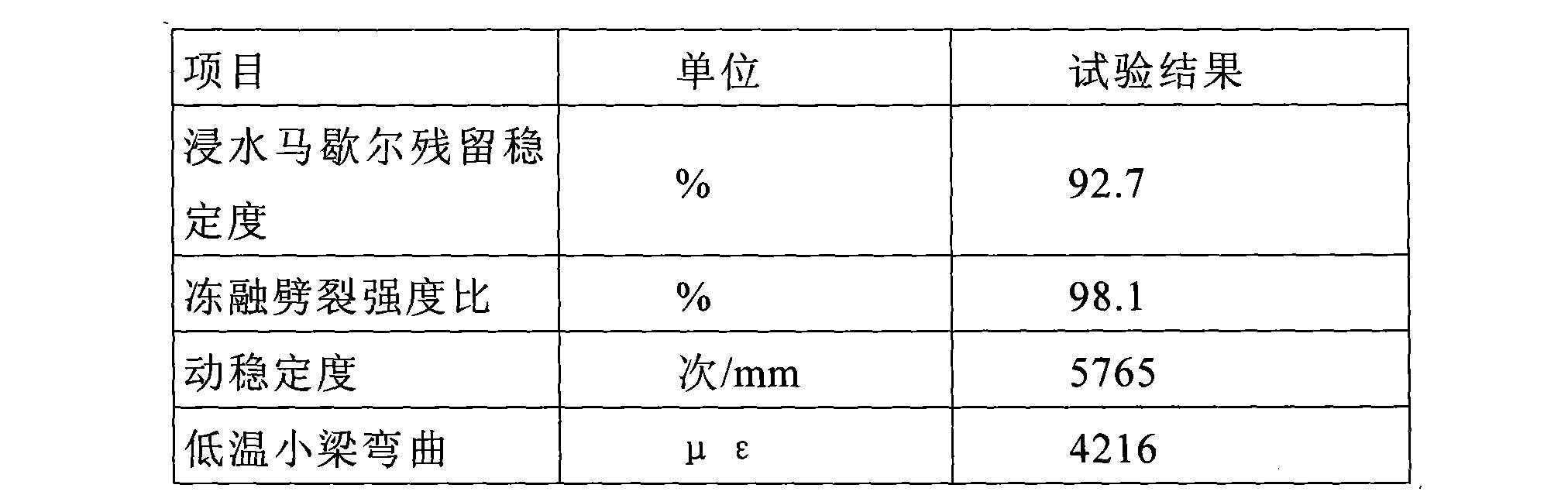 Figure CN101973726BD00043