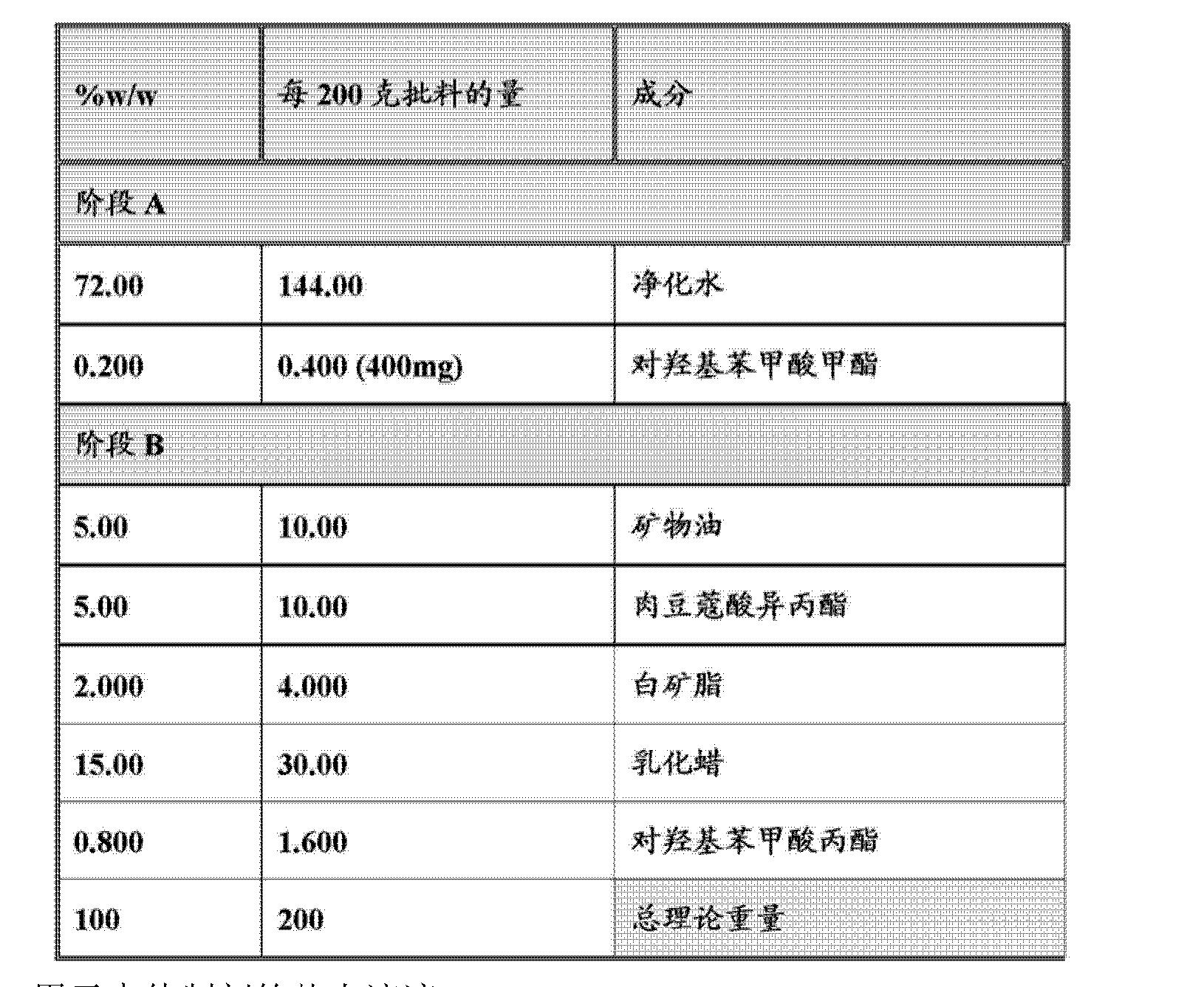 Figure CN103747782AD00951