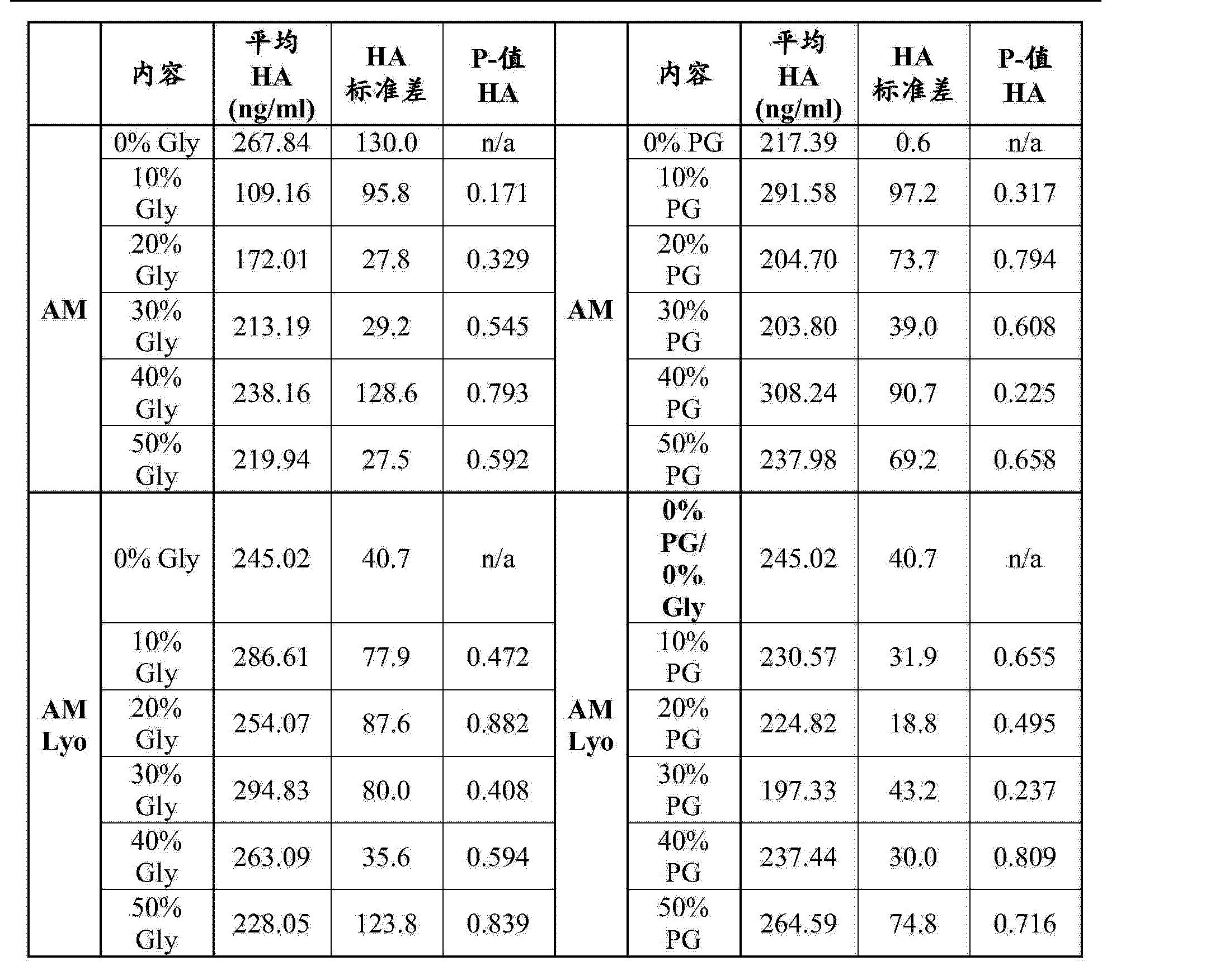 Figure CN103874762AD00591