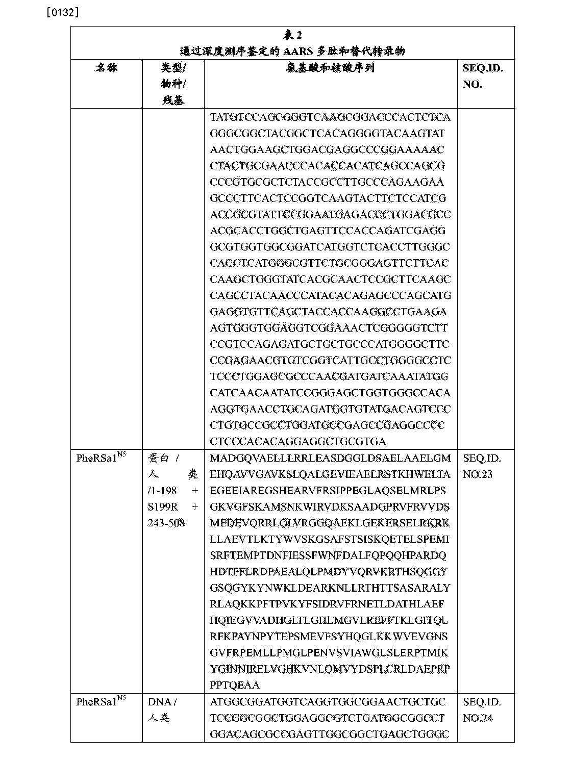 Figure CN105820252AD00311