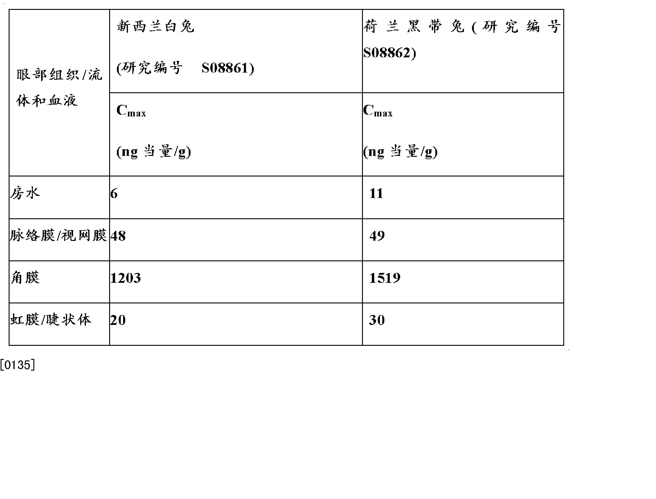 Figure CN102458370AD00271