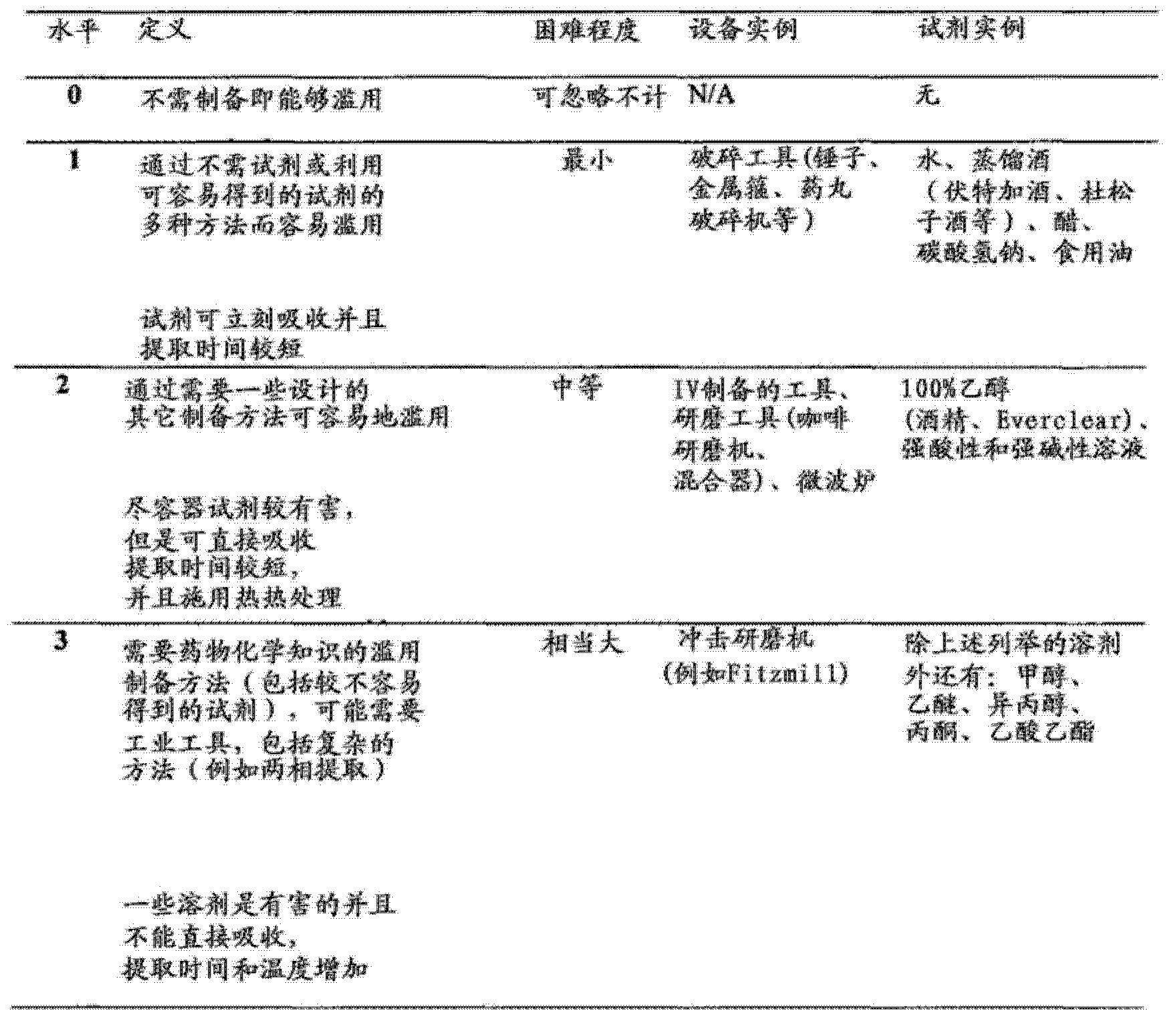 Figure CN102743355BD01641