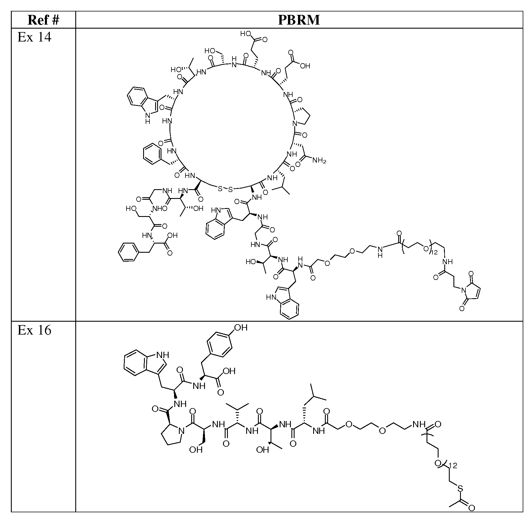 Figure 112014001971018-pct00182