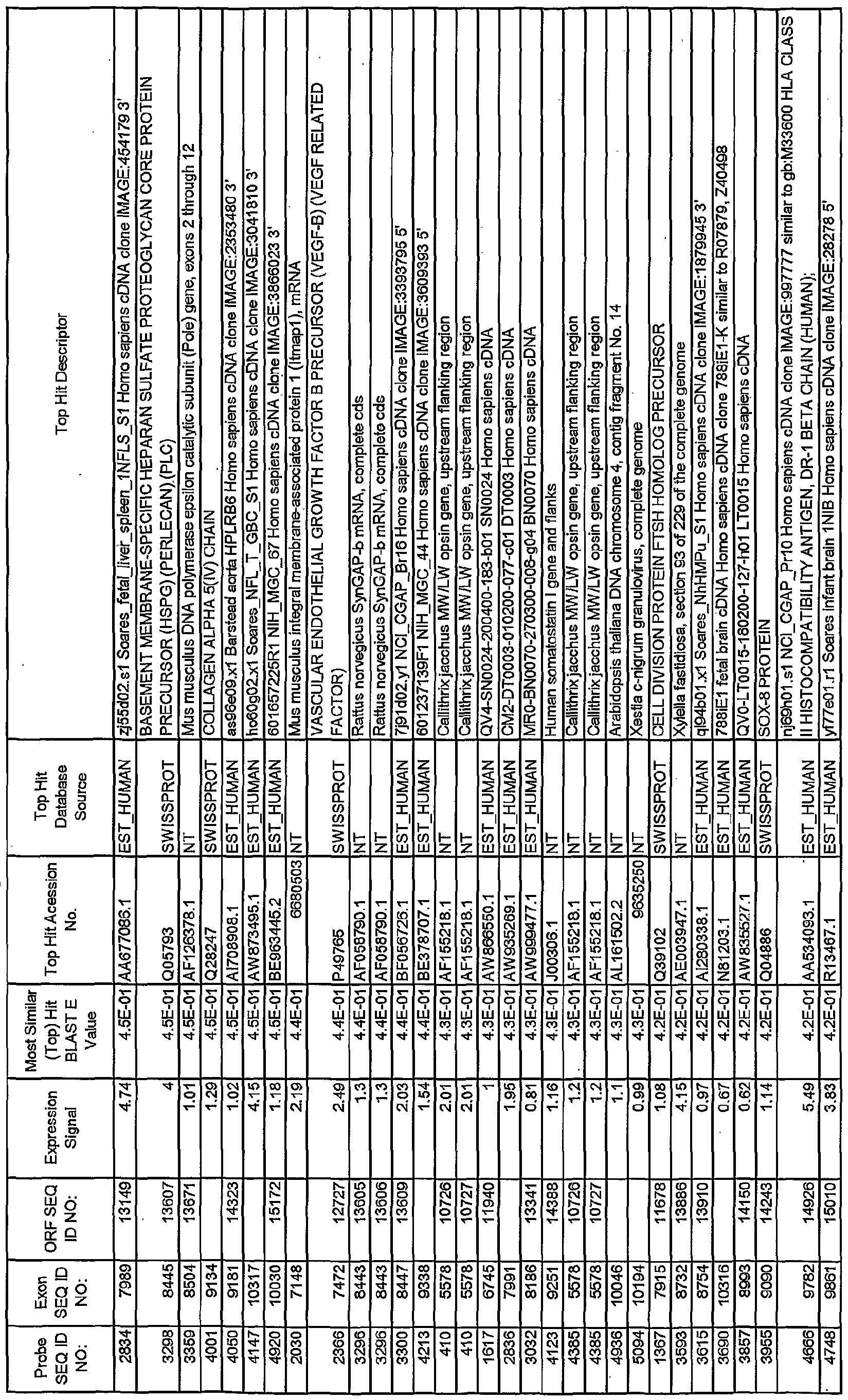 Figure imgf000112_0002