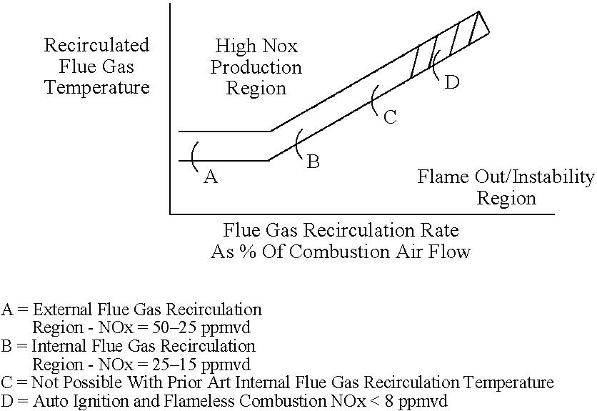 Figure US06796789-20040928-C00001