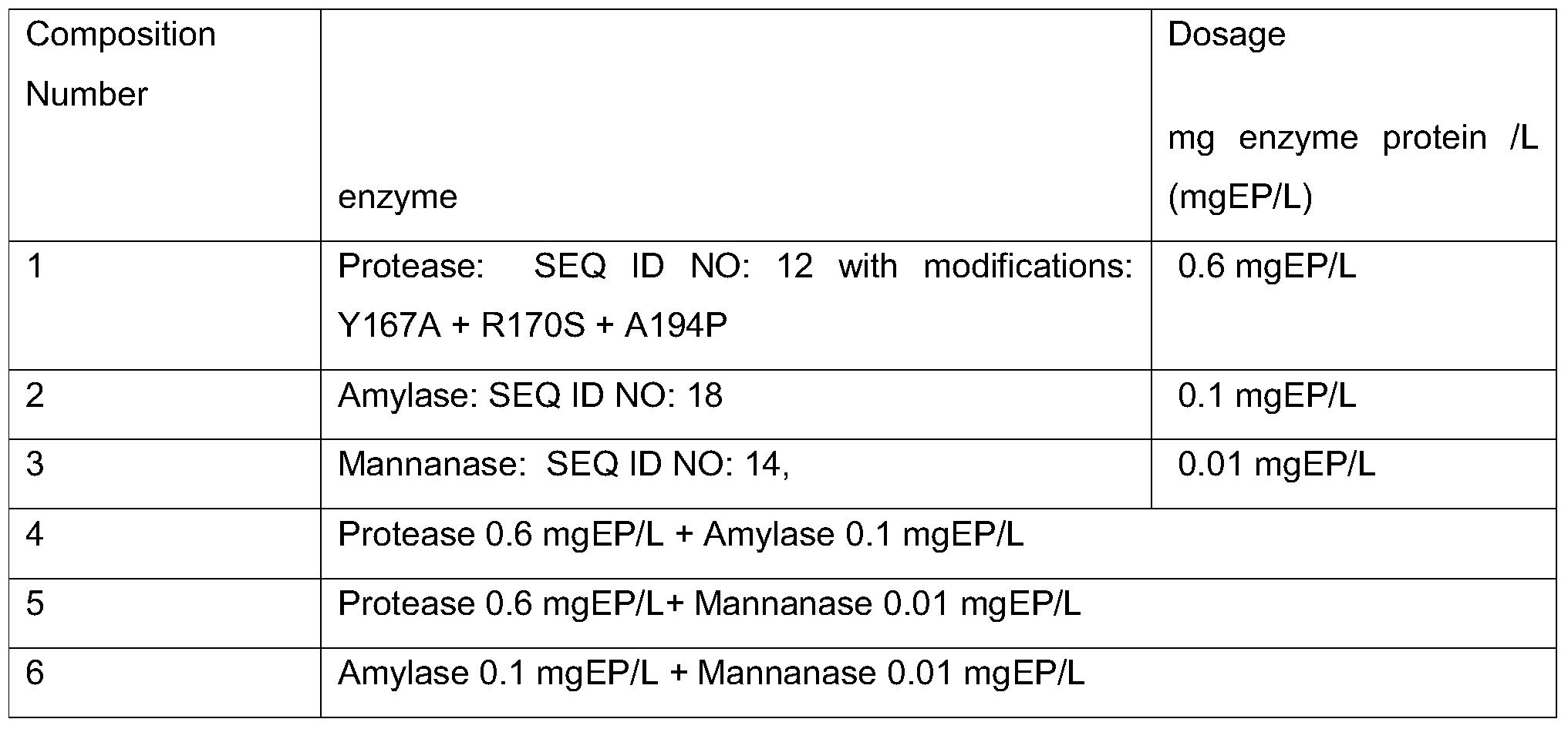 Figure PCTCN2015075033-appb-000039