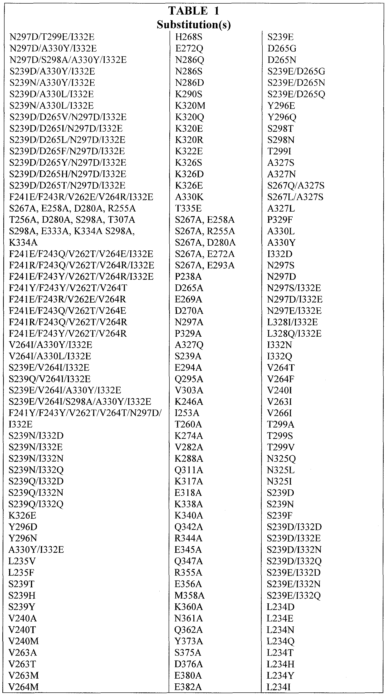 WO2008140603A2 - METHODS FOR THE TREATMENT OF DISEASE USING