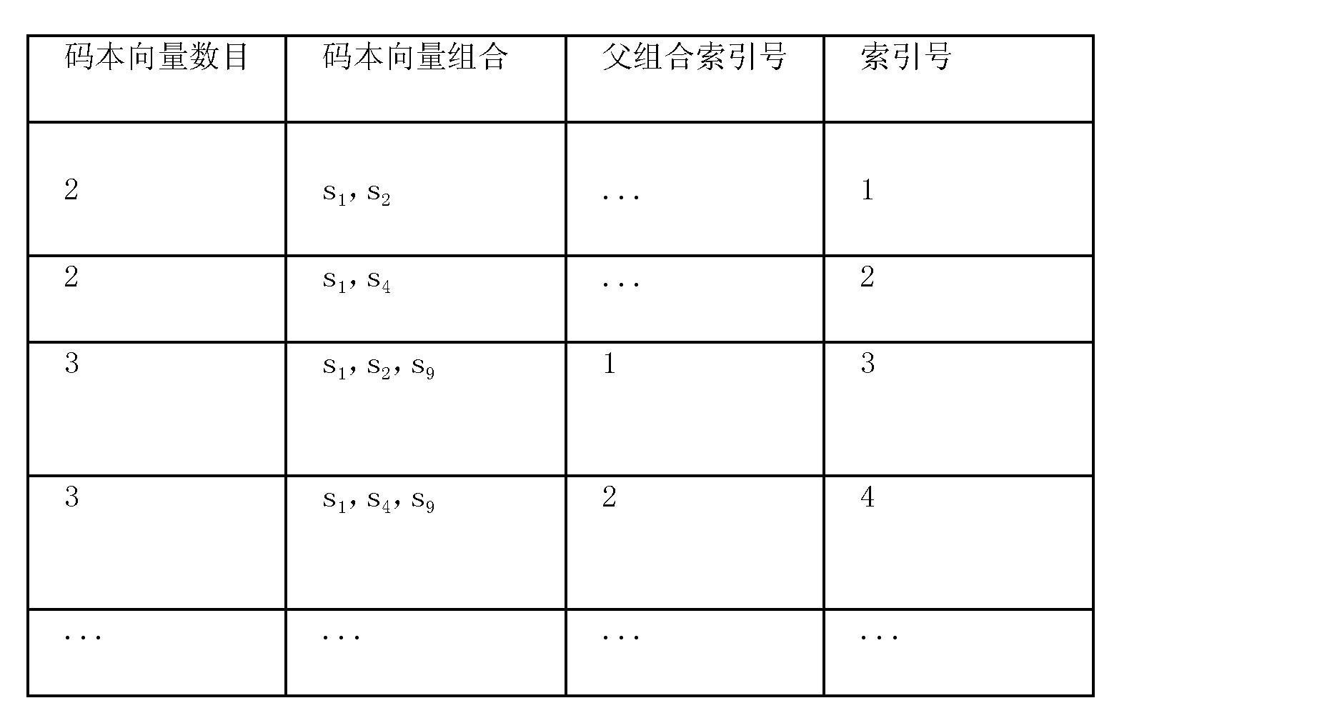 Figure CN101499986BD00082