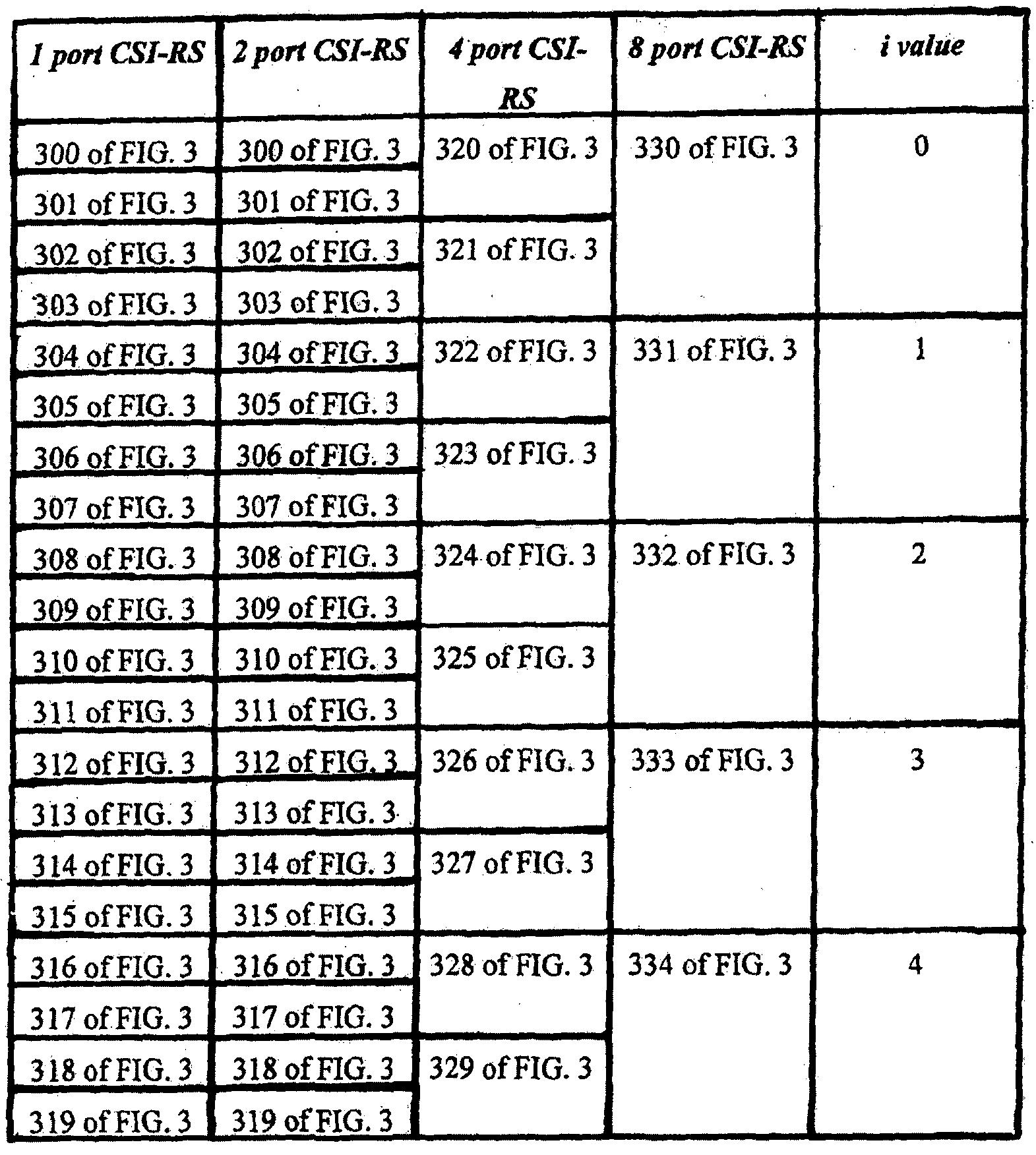 Figure WO-DOC-FIGURE-71