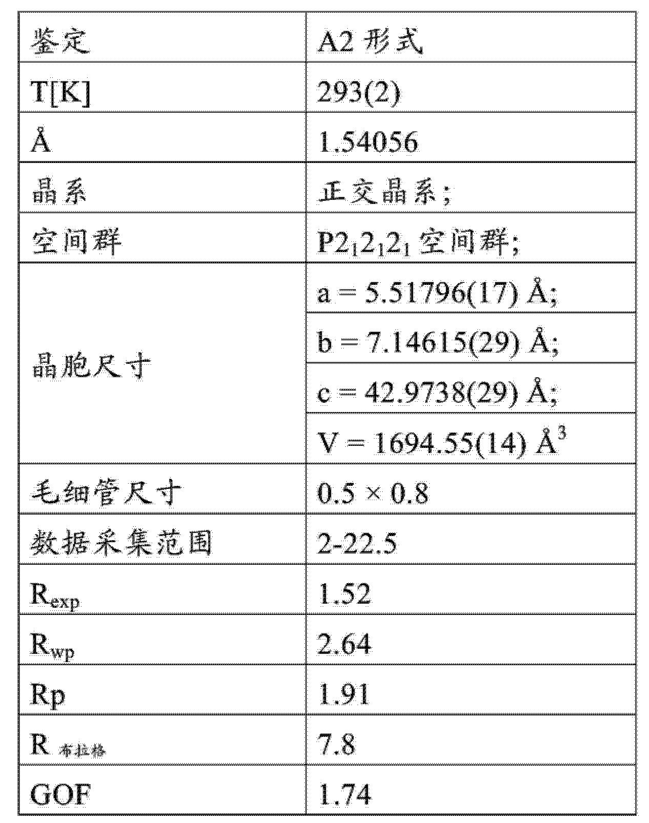 Figure CN104093731AD00181