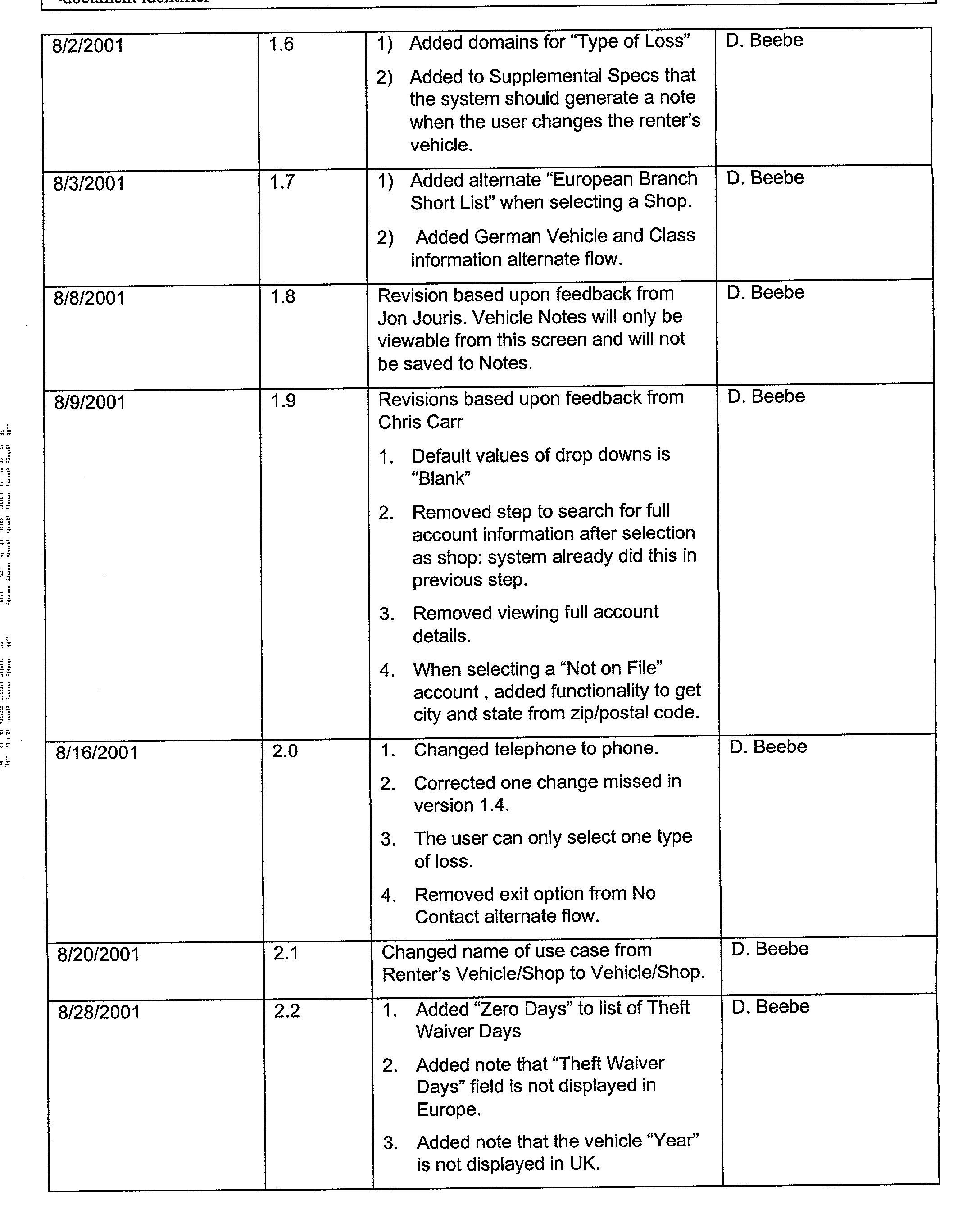 Figure US20030125992A1-20030703-P01905