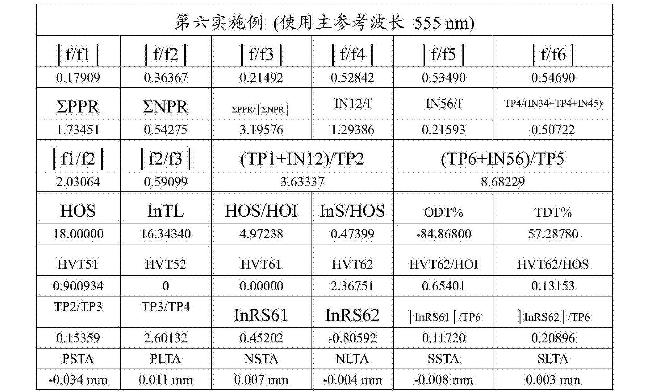 Figure CN108279482AD00461