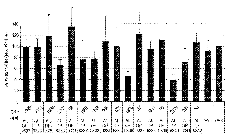 Figure R1020087030164