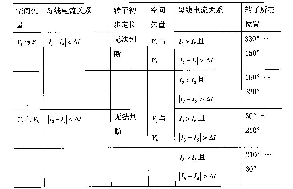 Figure CN102868350BD00221