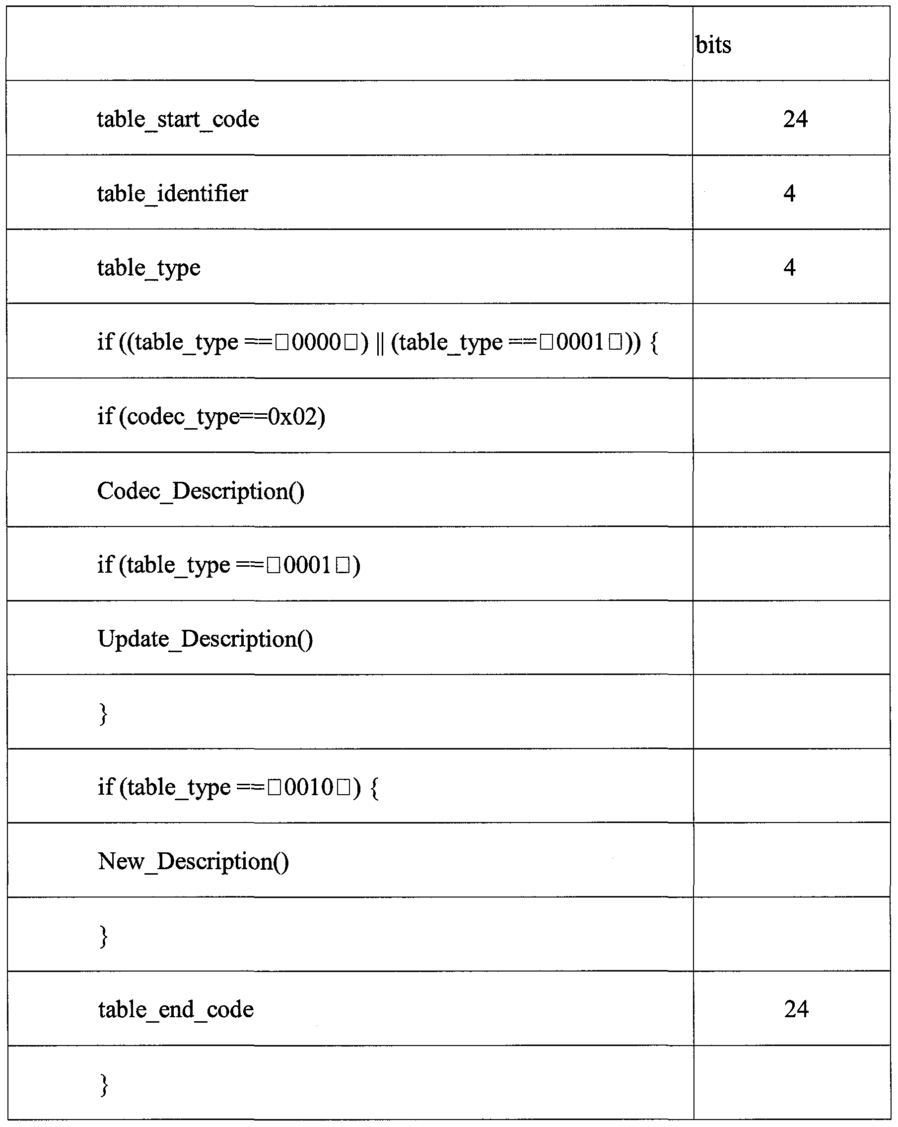 Wo2008048009a1 Device And Method For Encoding Decoding Bit Stream Mpeg 1 Block Diagram Figure Imgf000093 0001