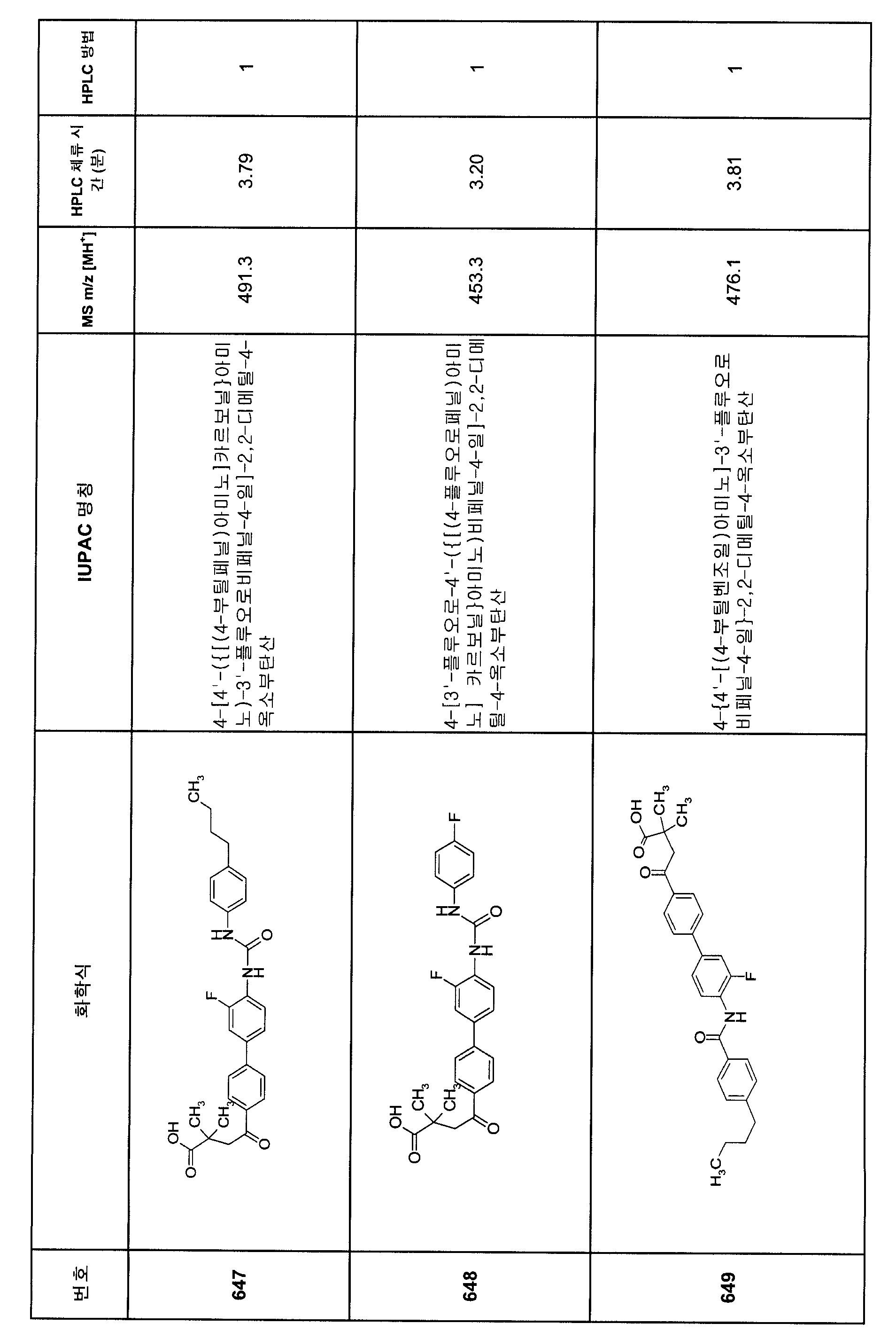 Figure 112007082249387-PCT00348