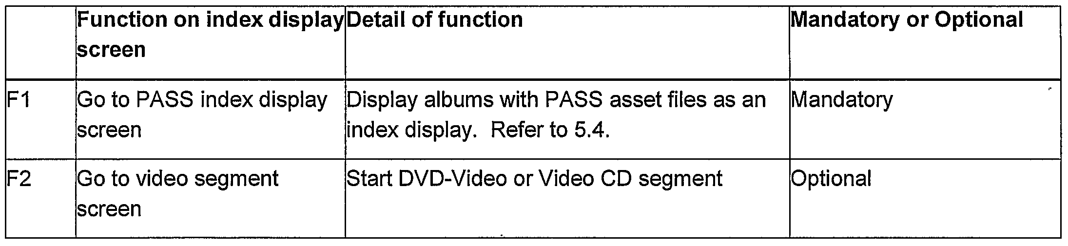 WO2006088250A1 - An image recording apparatus, an image