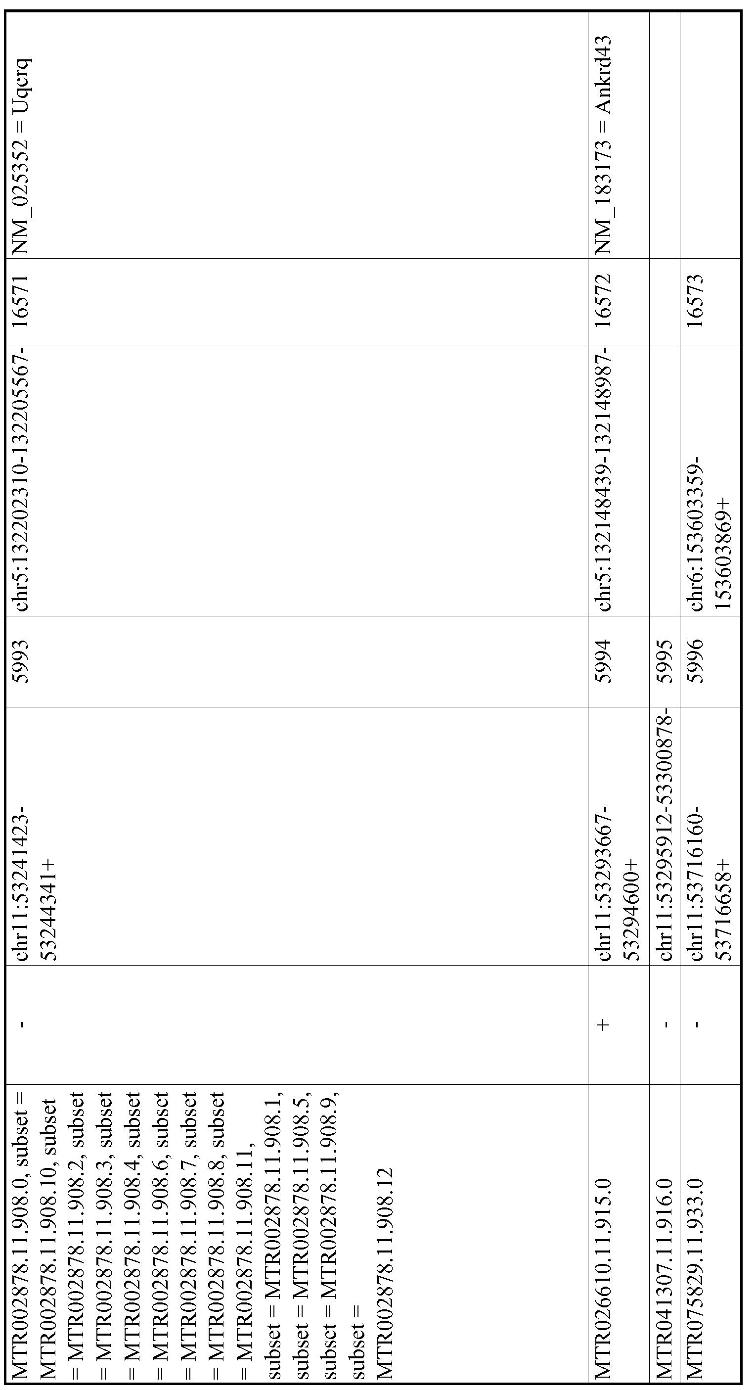 Figure imgf001078_0001