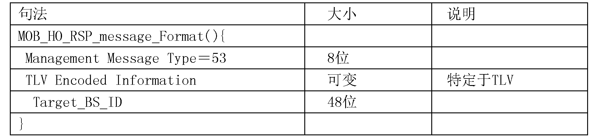 Figure CN102158914BD00202