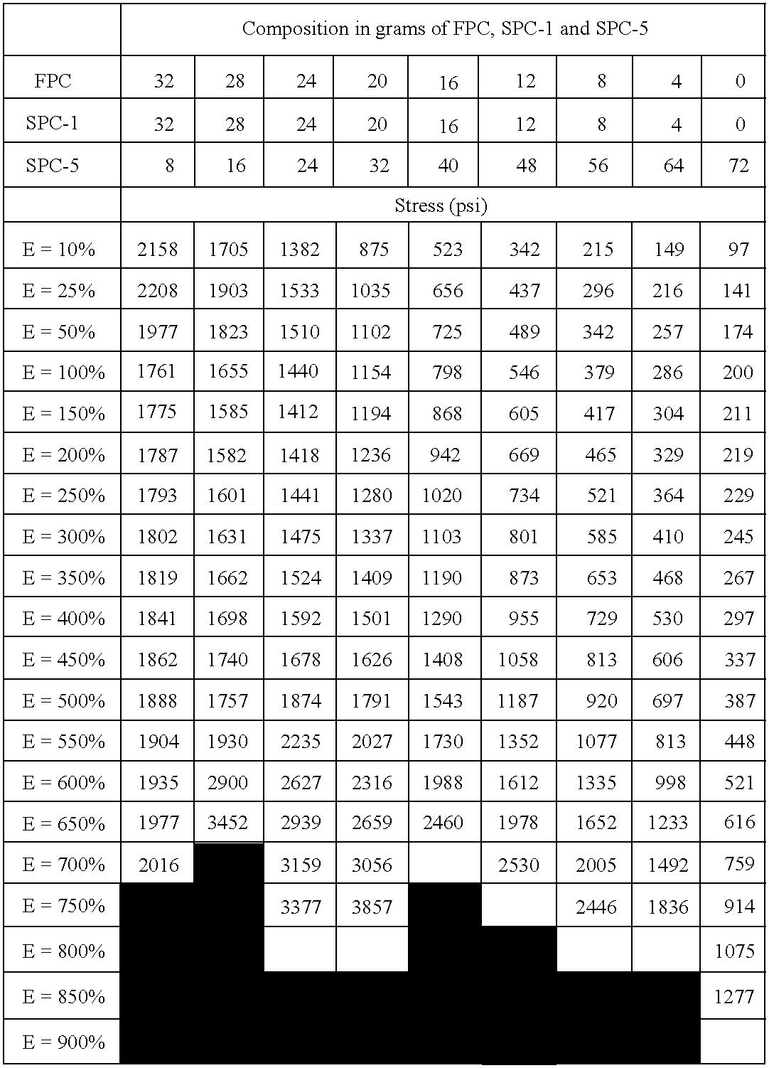 Figure US20060004145A1-20060105-C00007