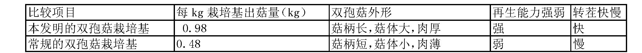 Figure CN103449906AD00041
