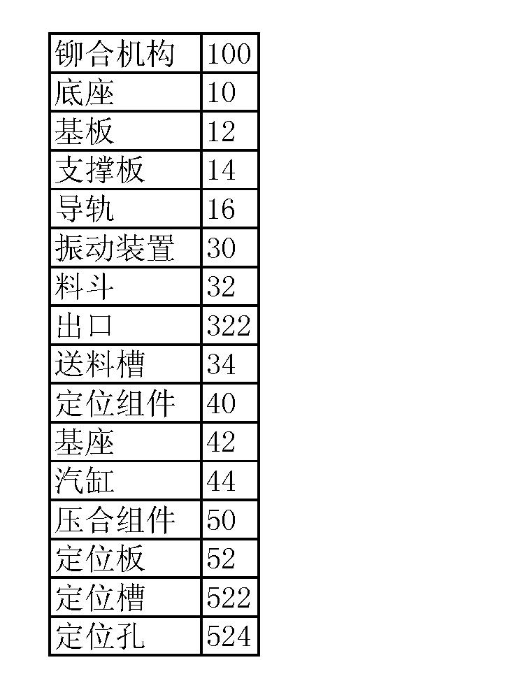 Figure CN103084529AD00031