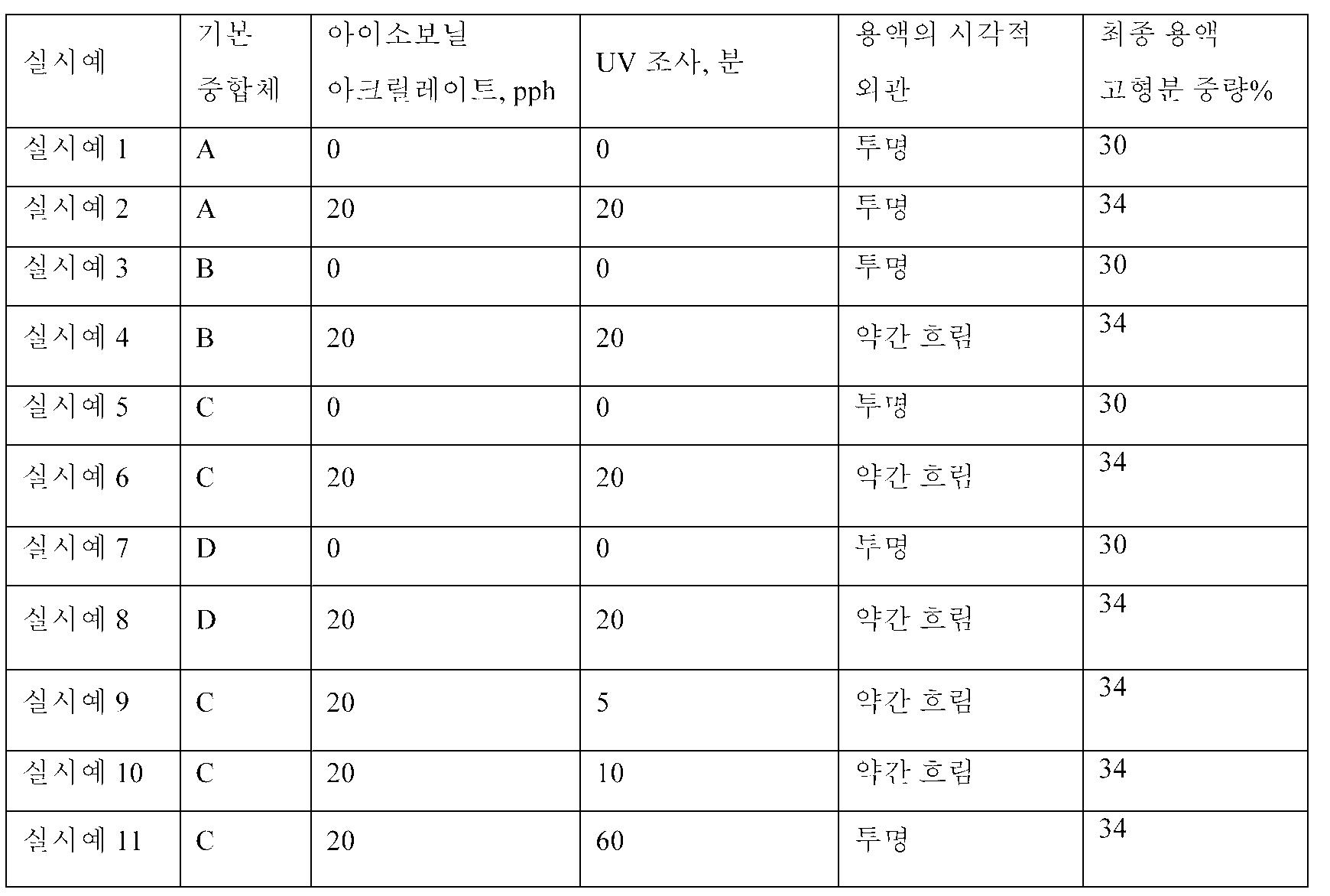 Figure 112016107468300-pct00013