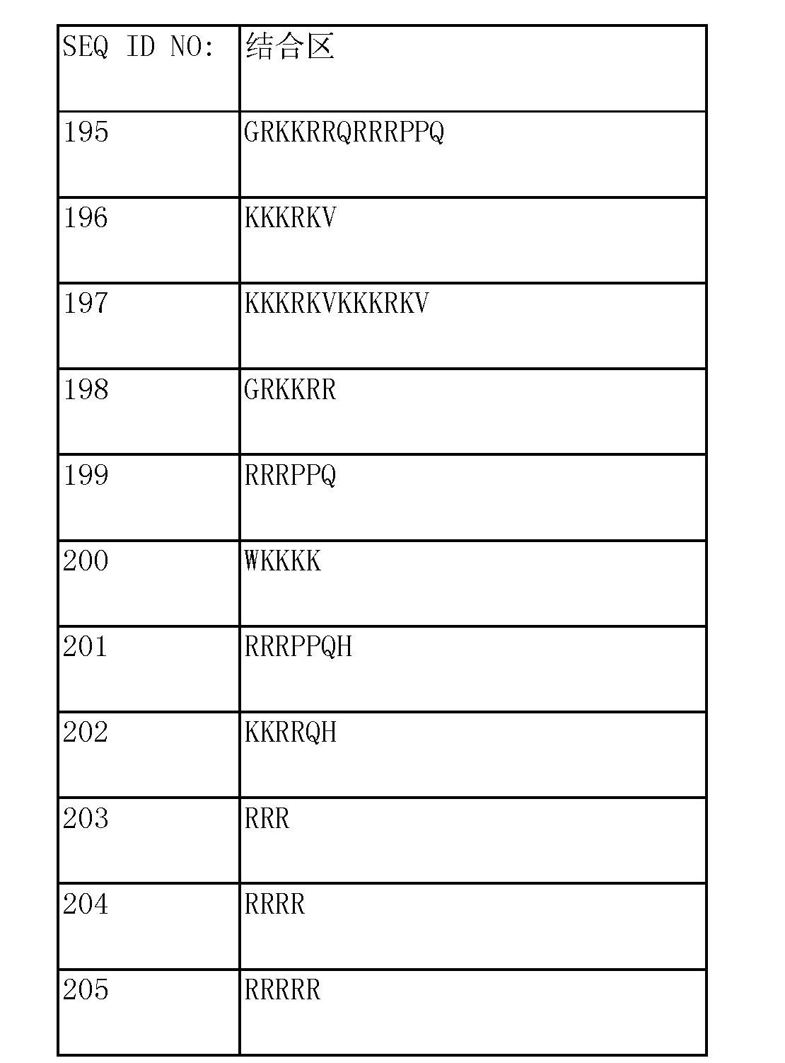 Figure CN104382853AD00321