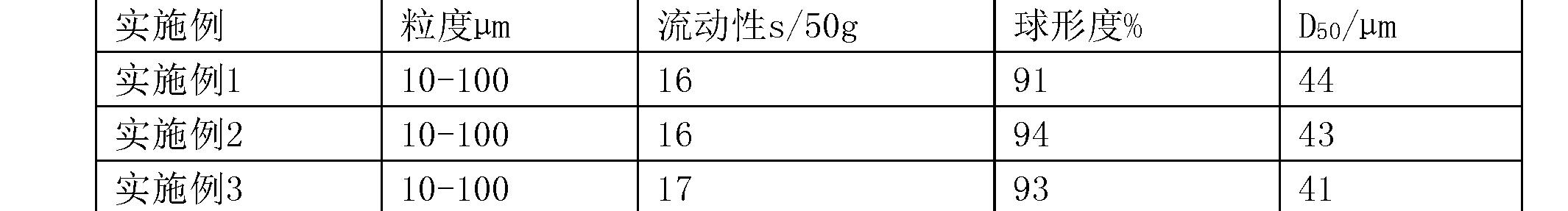 Figure CN108130530AD00052