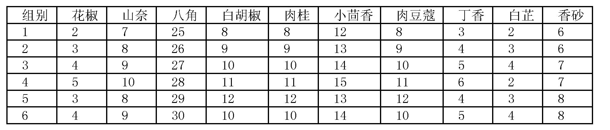 Figure CN101982105BD00051