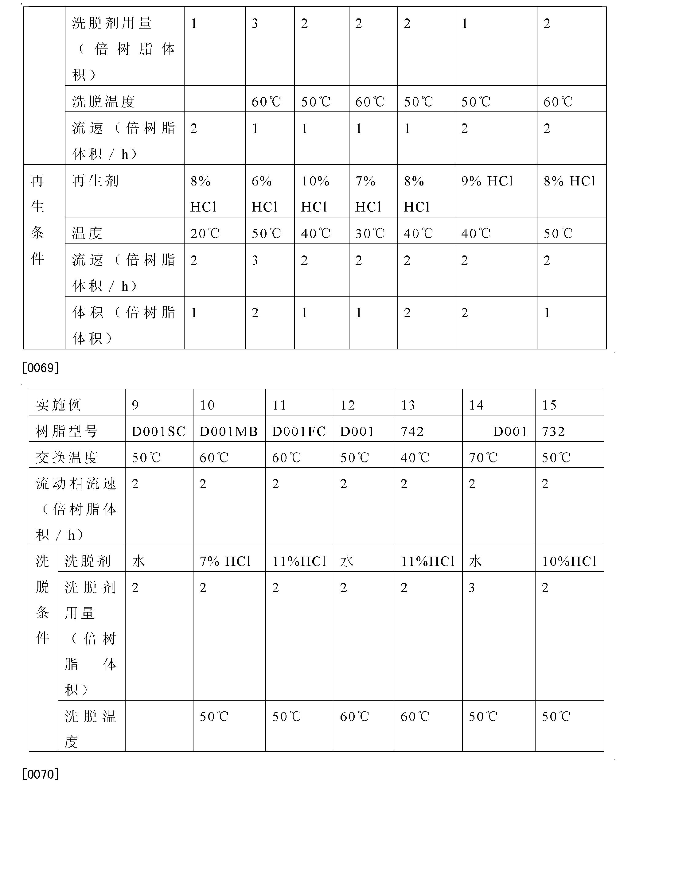 Figure CN102020303BD00121