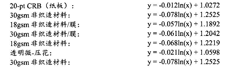 Figure CN104379466AD00191