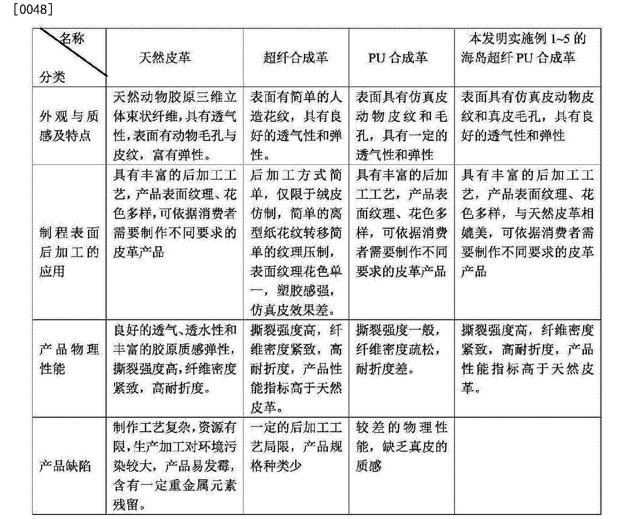 Figure CN104313894BD00081