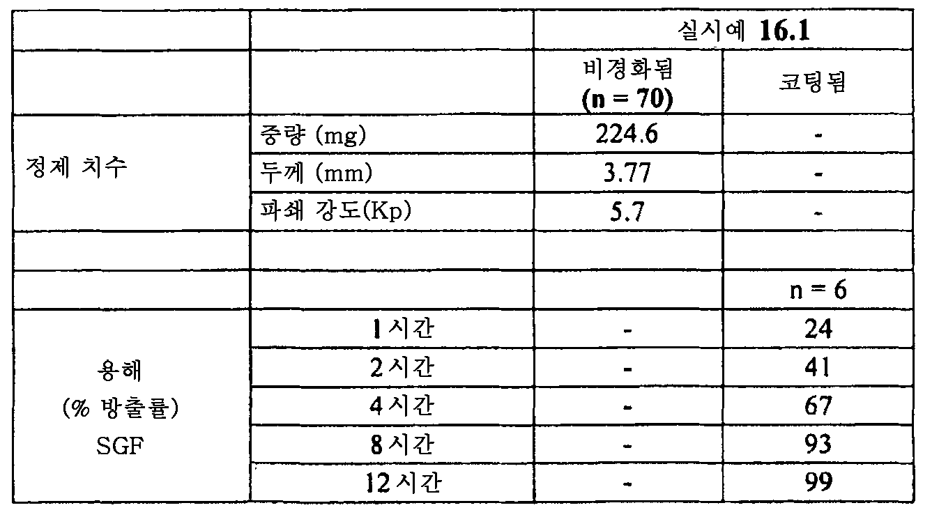 Figure 112011082183604-pat00081