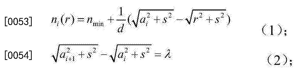 Figure CN103293394BD00071