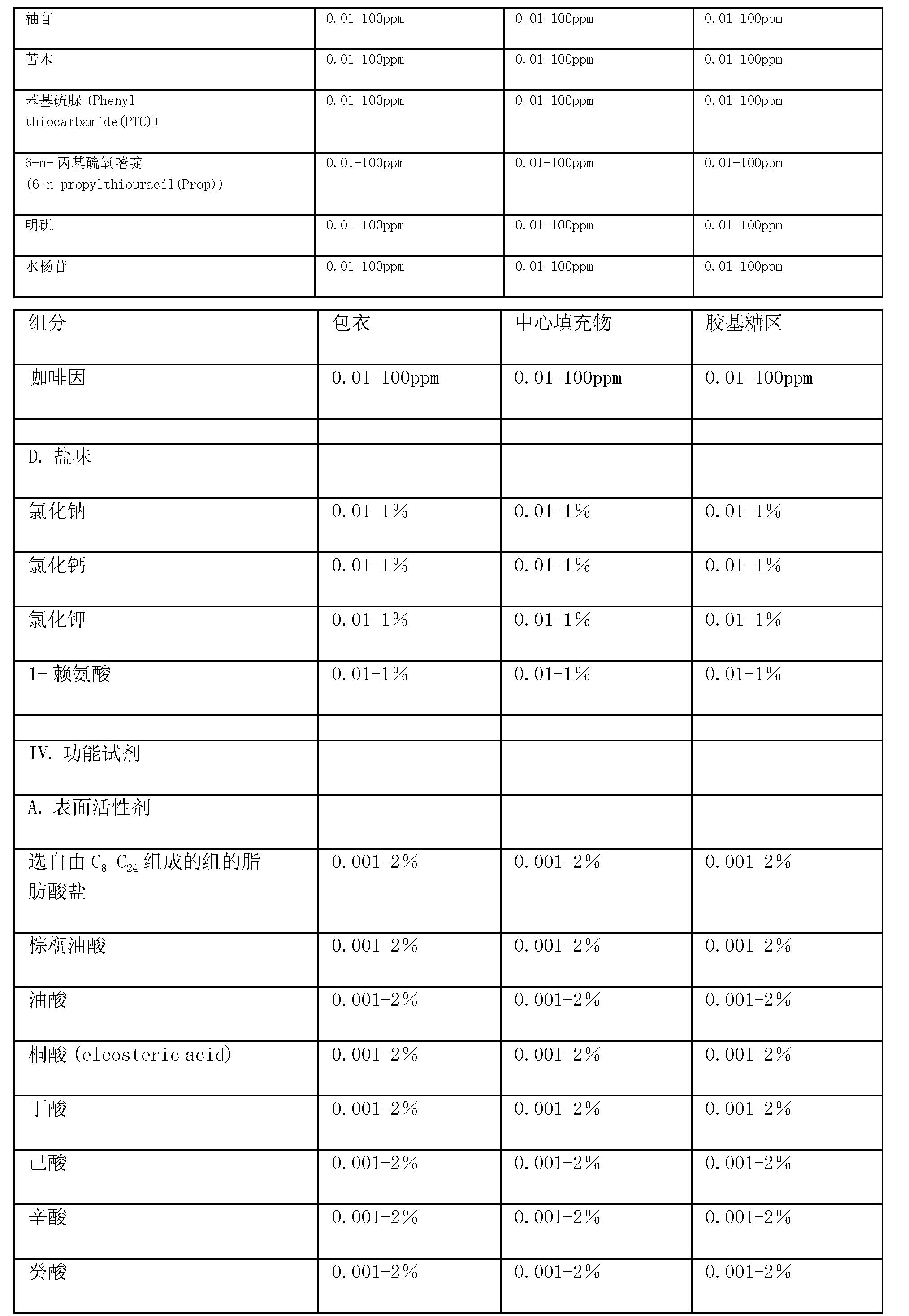 Figure CN101511202BD00581