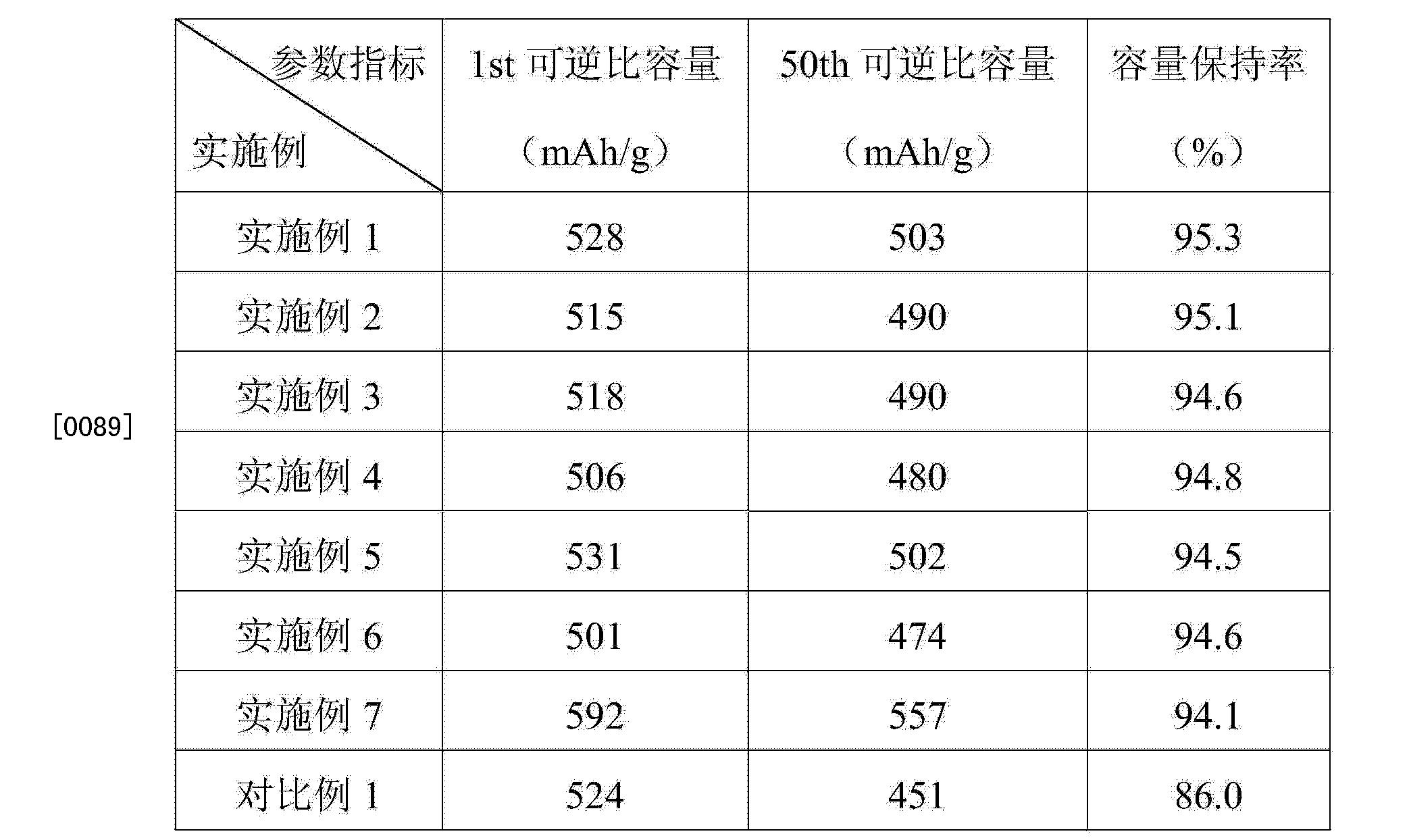 Figure CN103474667AD00131