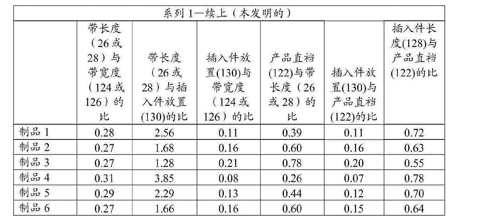 Figure CN107405233AD00231