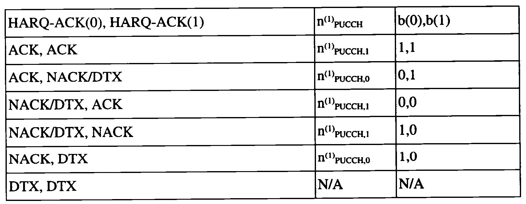 Figure 112012071617009-pct00020