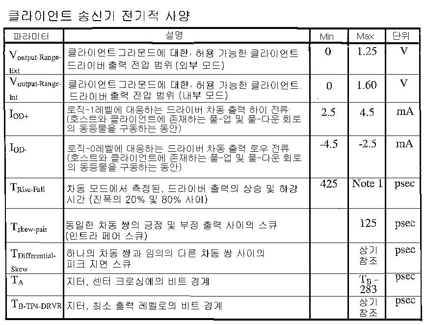 Figure 112006076661523-pct00011
